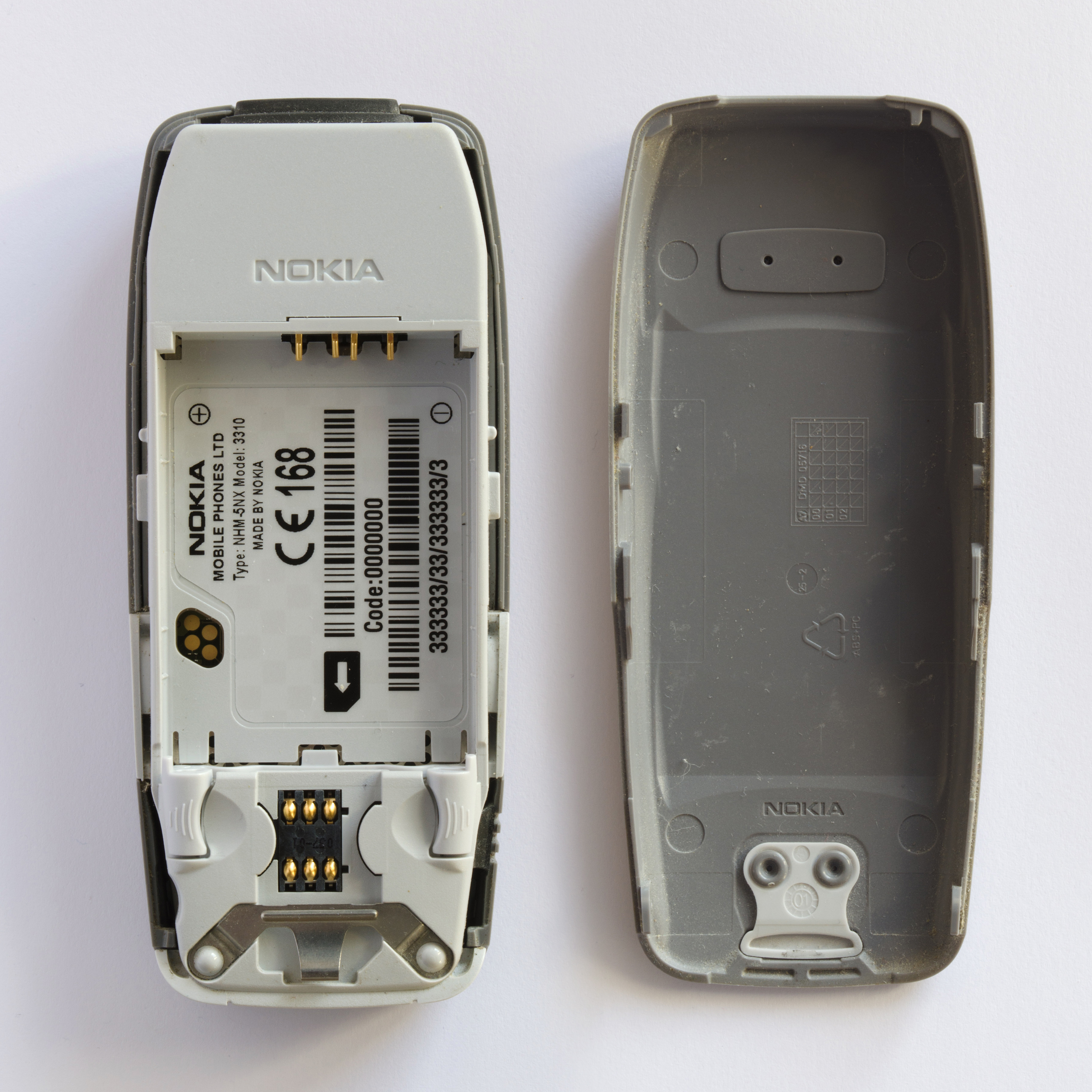 Ring Size Chart In Inches: Nokia 3310 - Wikipedia,Chart