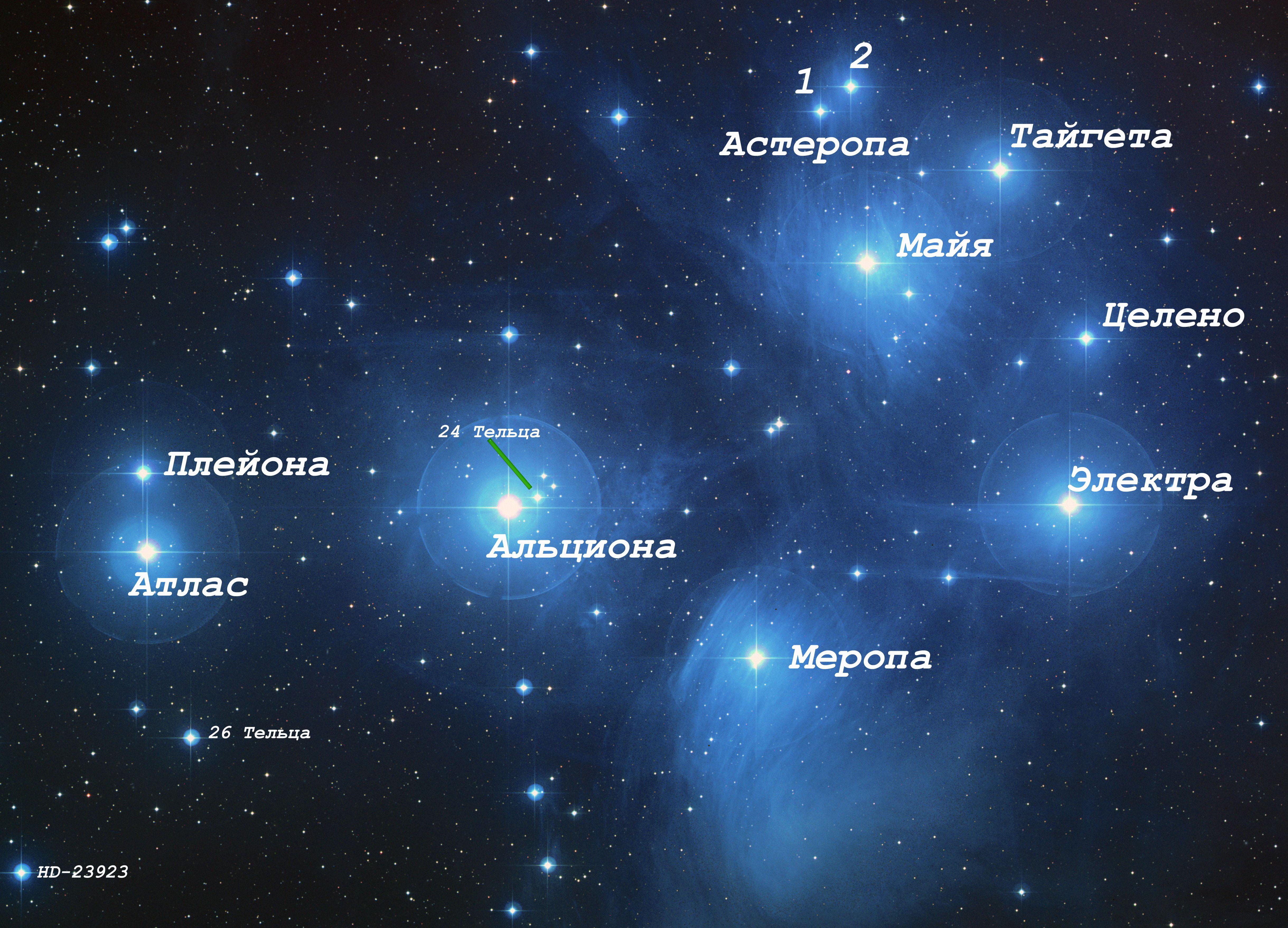 Картинки звезд и их имена