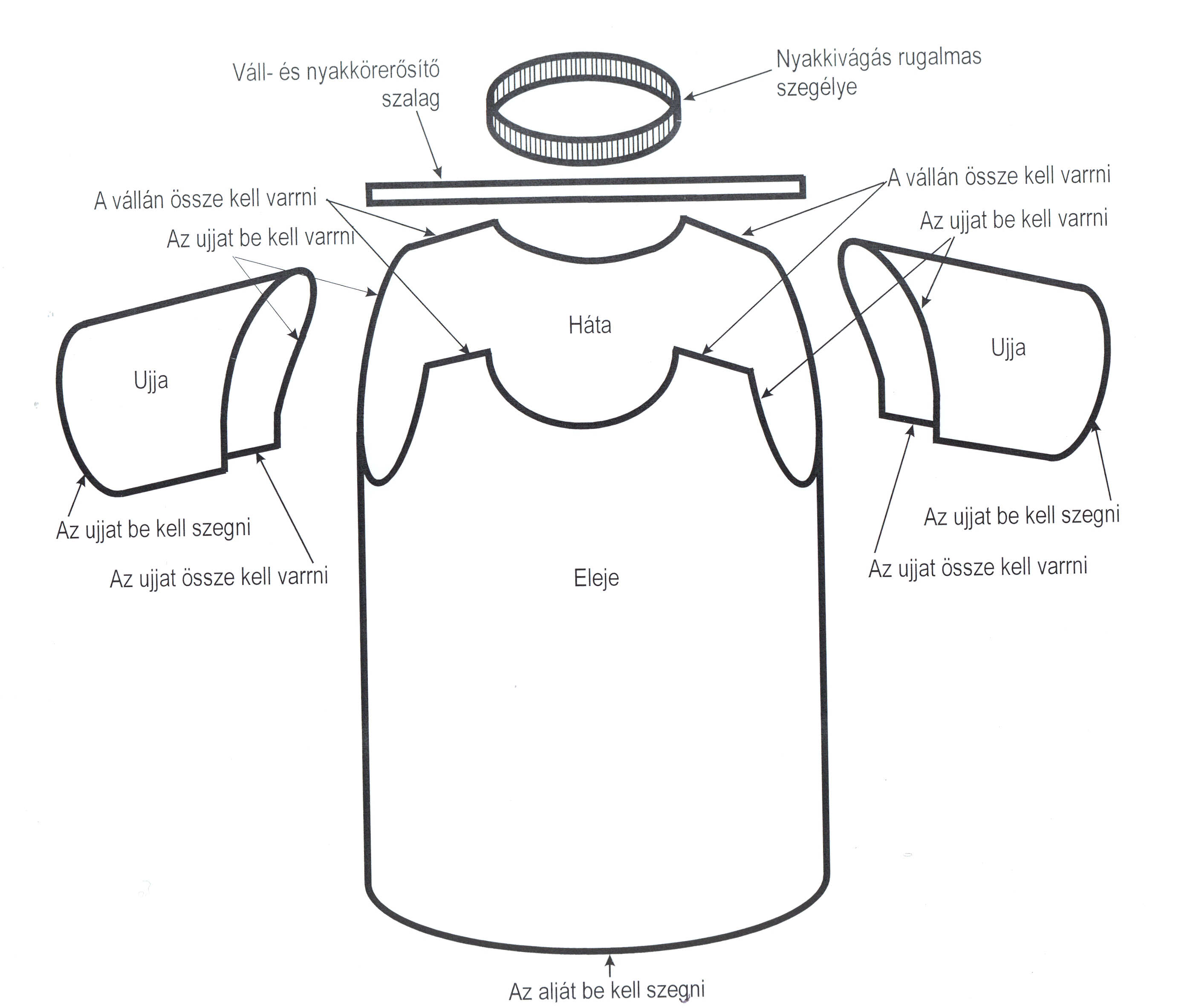 photograph about T Shirt Pattern Printable identified as Report:T-blouse without the need of aspect-sewing.png - Wikimedia Commons