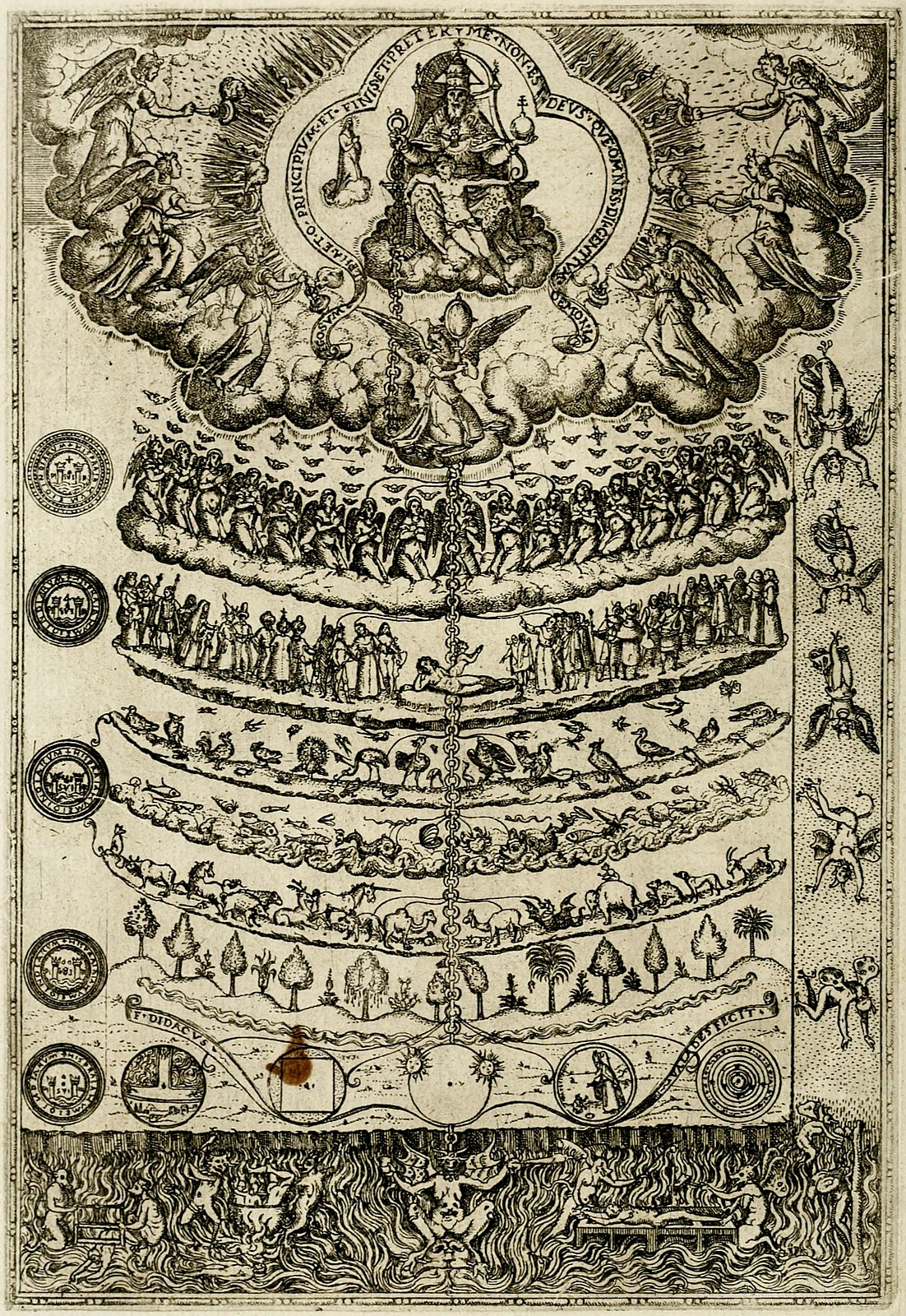 Файл:The Great Chain of Being (1579).jpg
