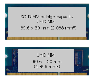 UniDIMM specification for DIMMs that can be populated with either DDR3 or DDR4 chips, with no support for any additional memory control logic; created by Intel for Skylake microarchitecture