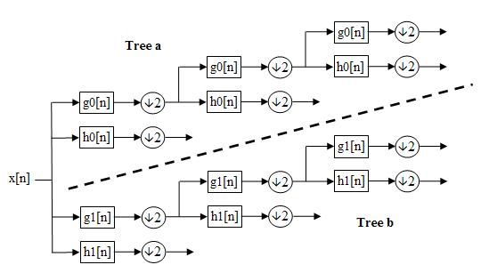 Complex wavelet transform - Wikipedia