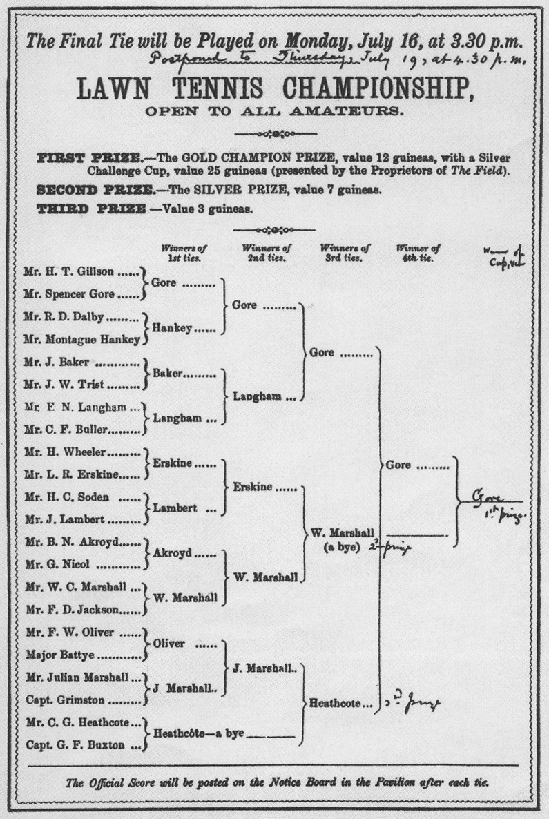 view of a diagram depicting a tennis tournament draw