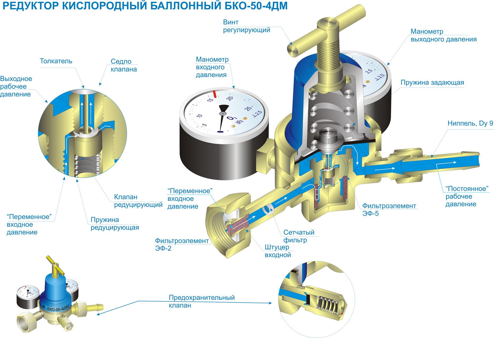 схема вентиля кислородного баллона