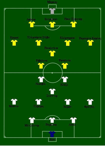Image Result For Fifa Word Cup