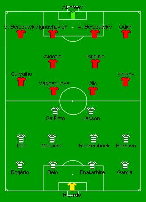 uefa cup final date