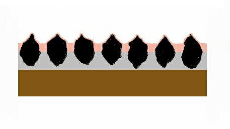 abrasif d finition c 39 est quoi. Black Bedroom Furniture Sets. Home Design Ideas