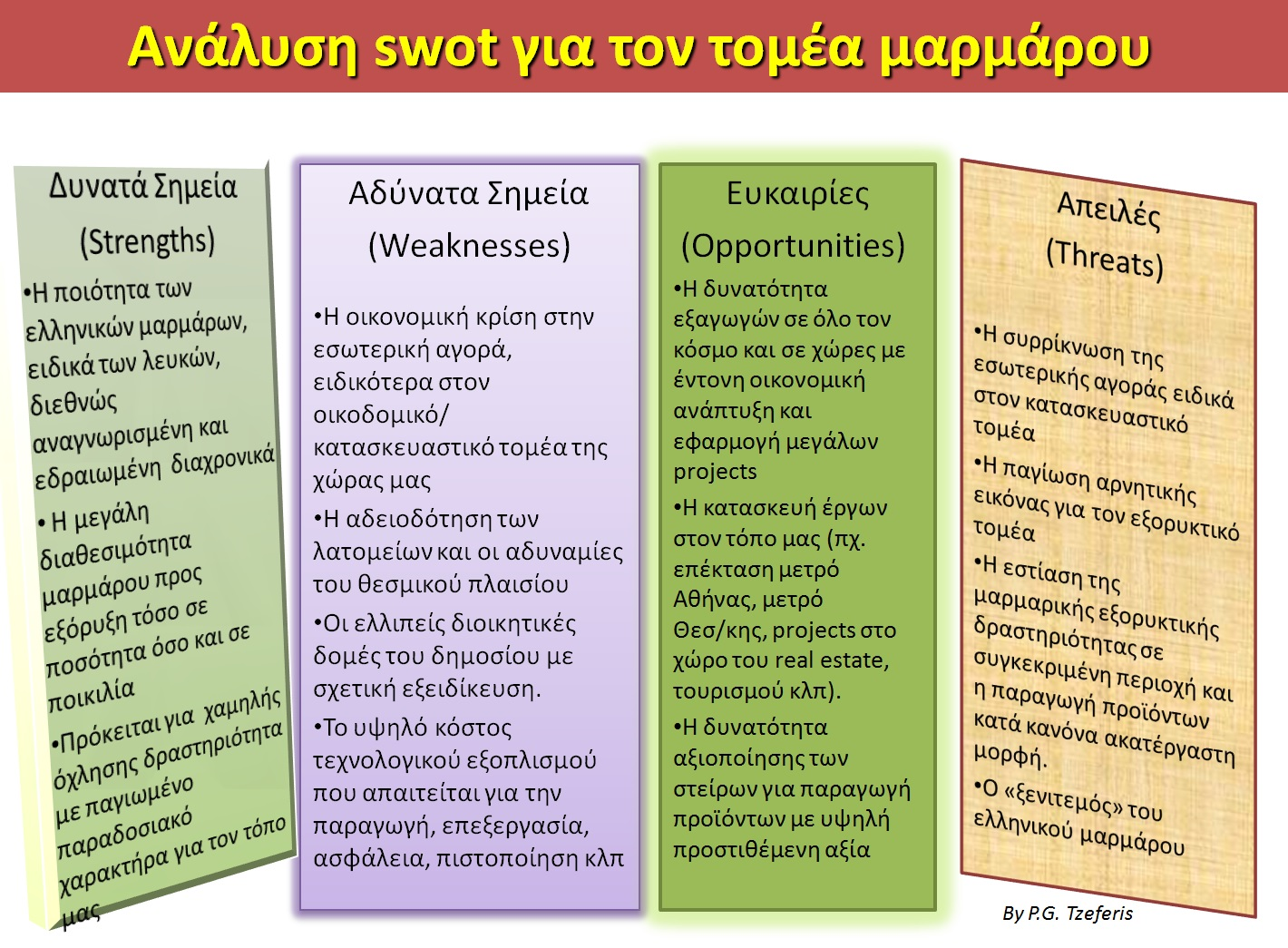 swot analysis of energy sector Energy sector development strategy of the republic of serbia for the period by 2025 with proections by 2030 despite reduction of energy intensity, primary energy consumption is still growing faster than population.