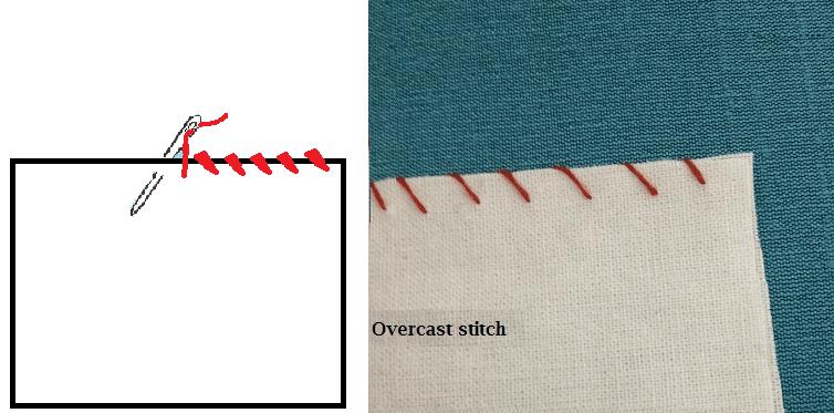 Overcast stitch - Wikipedia