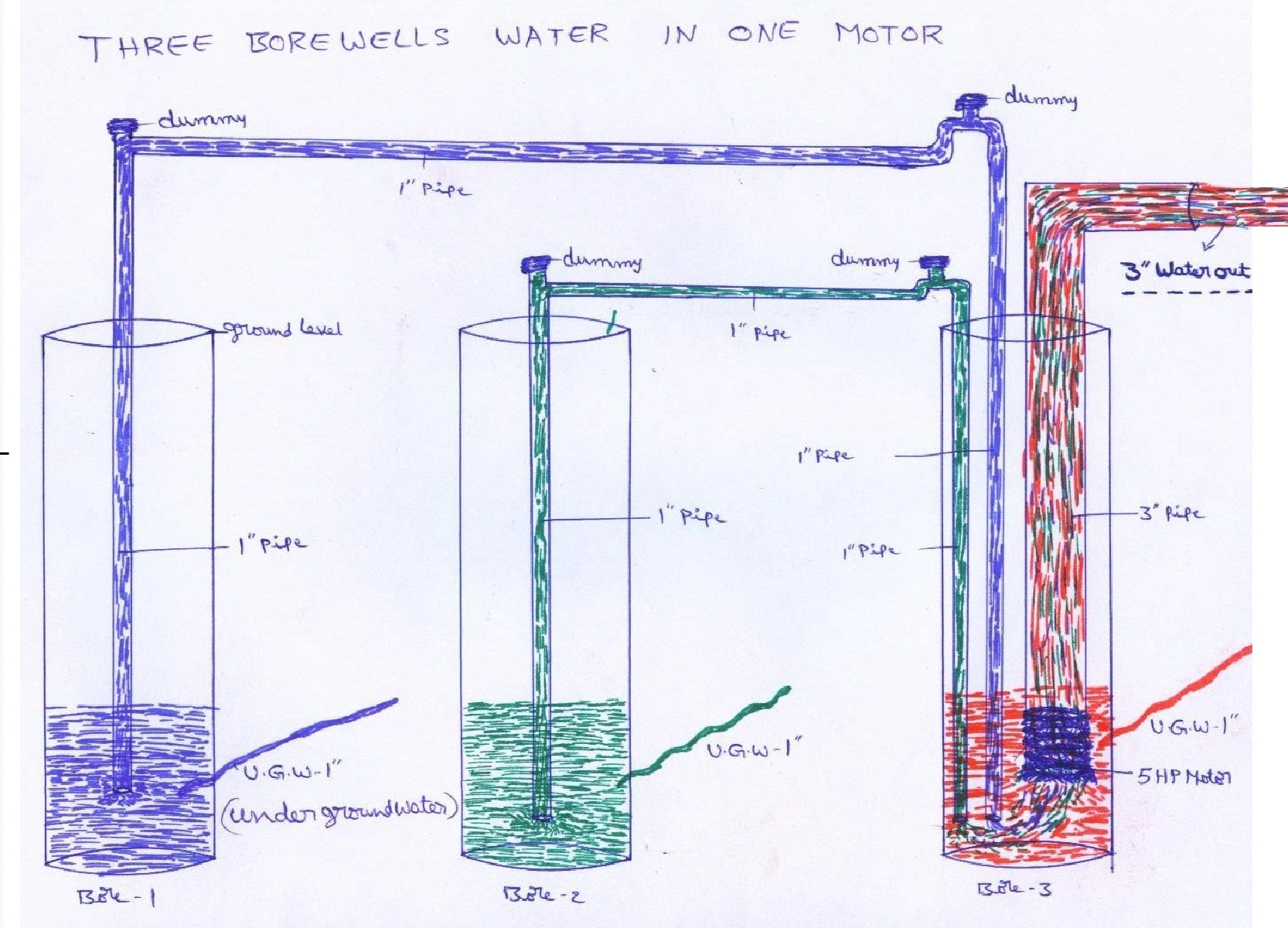 Many Bore Wells Water in one Motor Through Air pressure (6).jpg