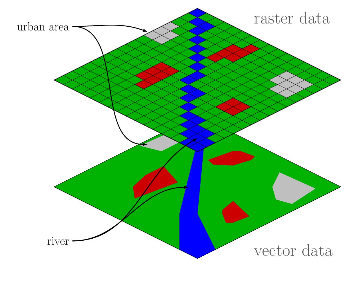 File Raster Vector Tikz Png Wikimedia Commons