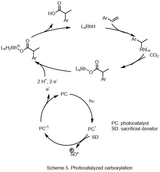 Fotokatalysert karboksylering