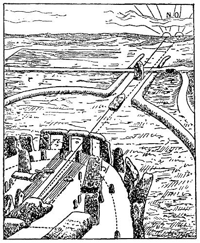 File:Stonehenge vid midsommar 1700 f Kr, Nordisk familjebok.png ...