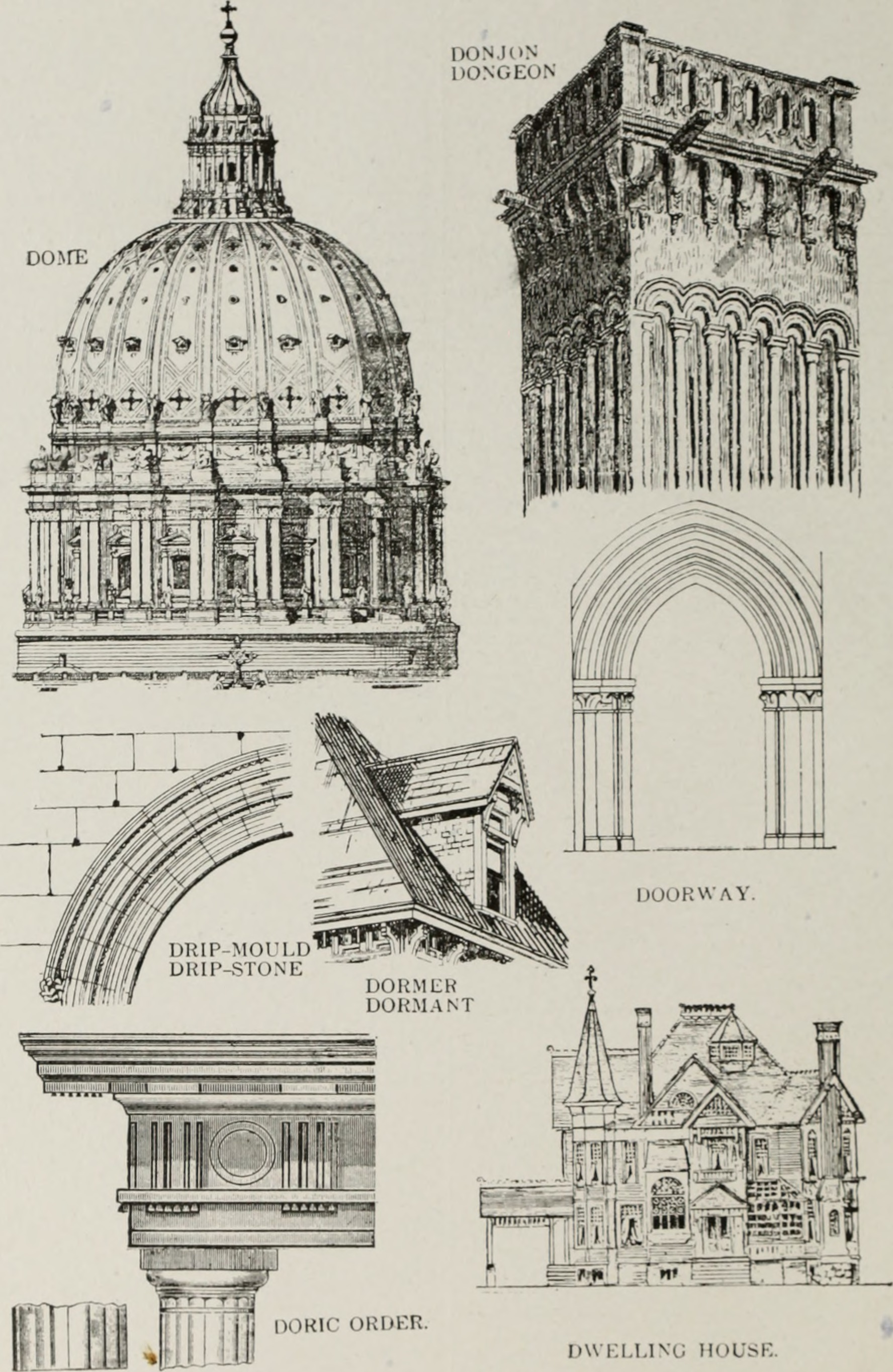 File the american glossary of architectural terms being a for Building terms with pictures