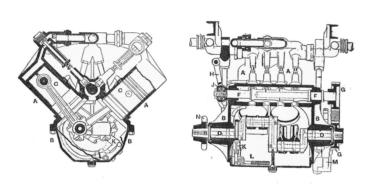 File V 4 Steam Autocar Engine Rankin Kennedy Modern