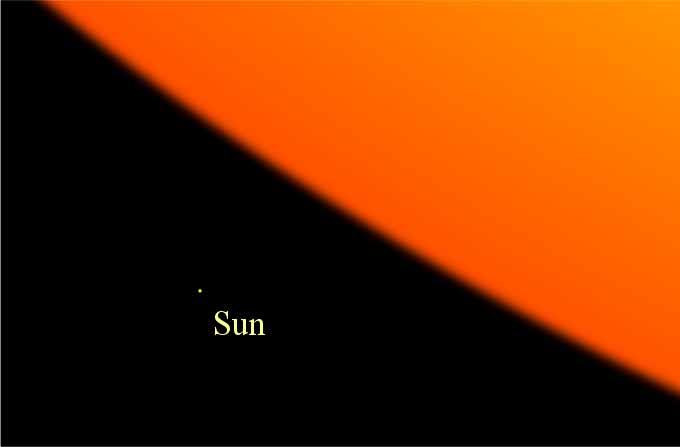 Largest Known Star - VY Canis Majoris - The Rookie Blogger