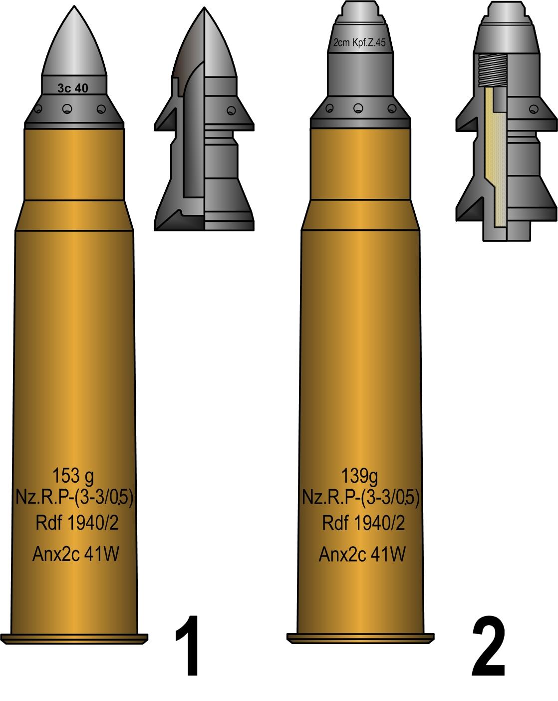 2.8 cm shells