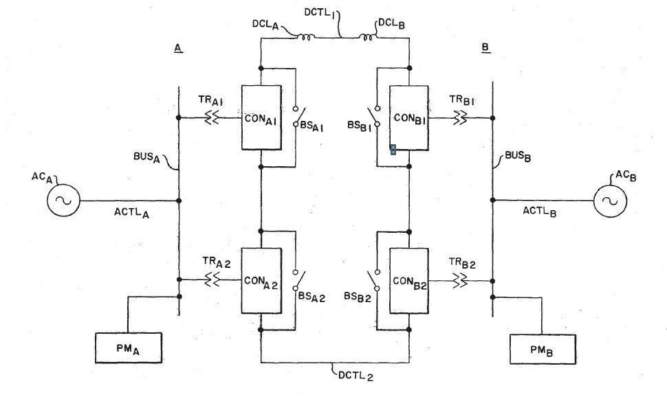 High Voltage Direct Current Supergrids : Google images