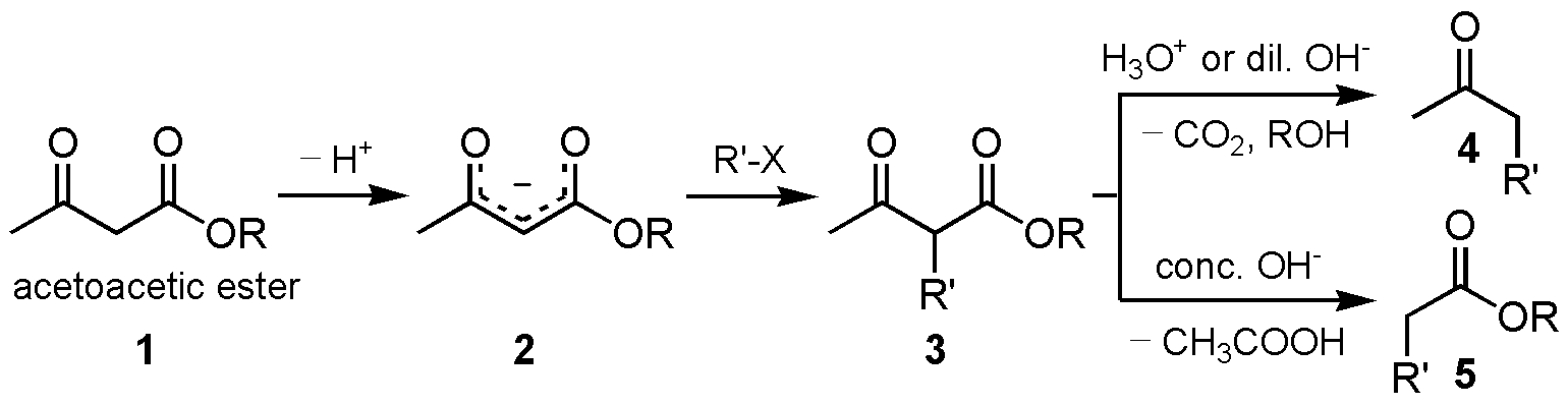 synthesise of esters Synthesis of fragrant esters introduction: an ester is an organic compound that is formed when a carboxylic acid reacts with an alcohol in addition to an ester being.