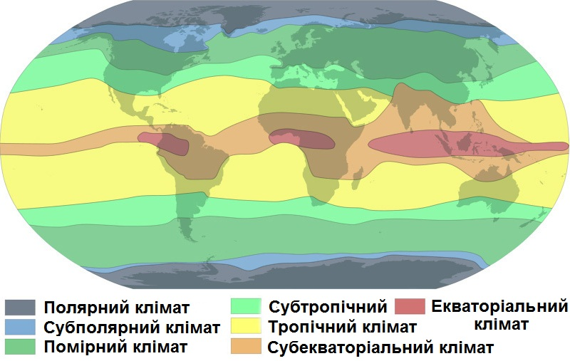 Файл:Alisov's classification of climate ua.jpg