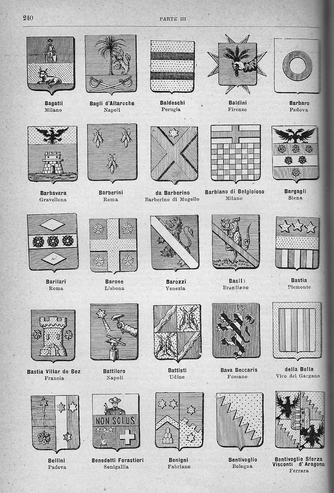 Calendario 1900.File Calendario D Oro 1900 Pagina 240 Jpg Wikimedia Commons