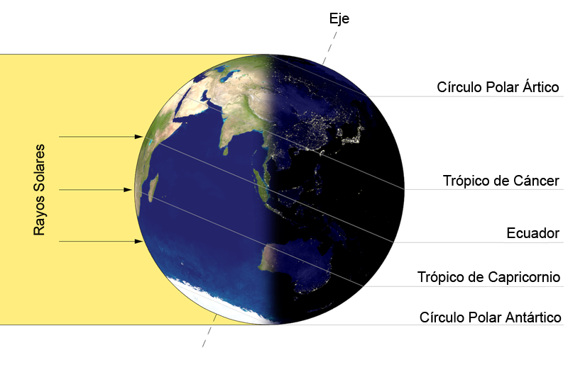 Archivo:Earth-lighting-winter-solstice ES.png