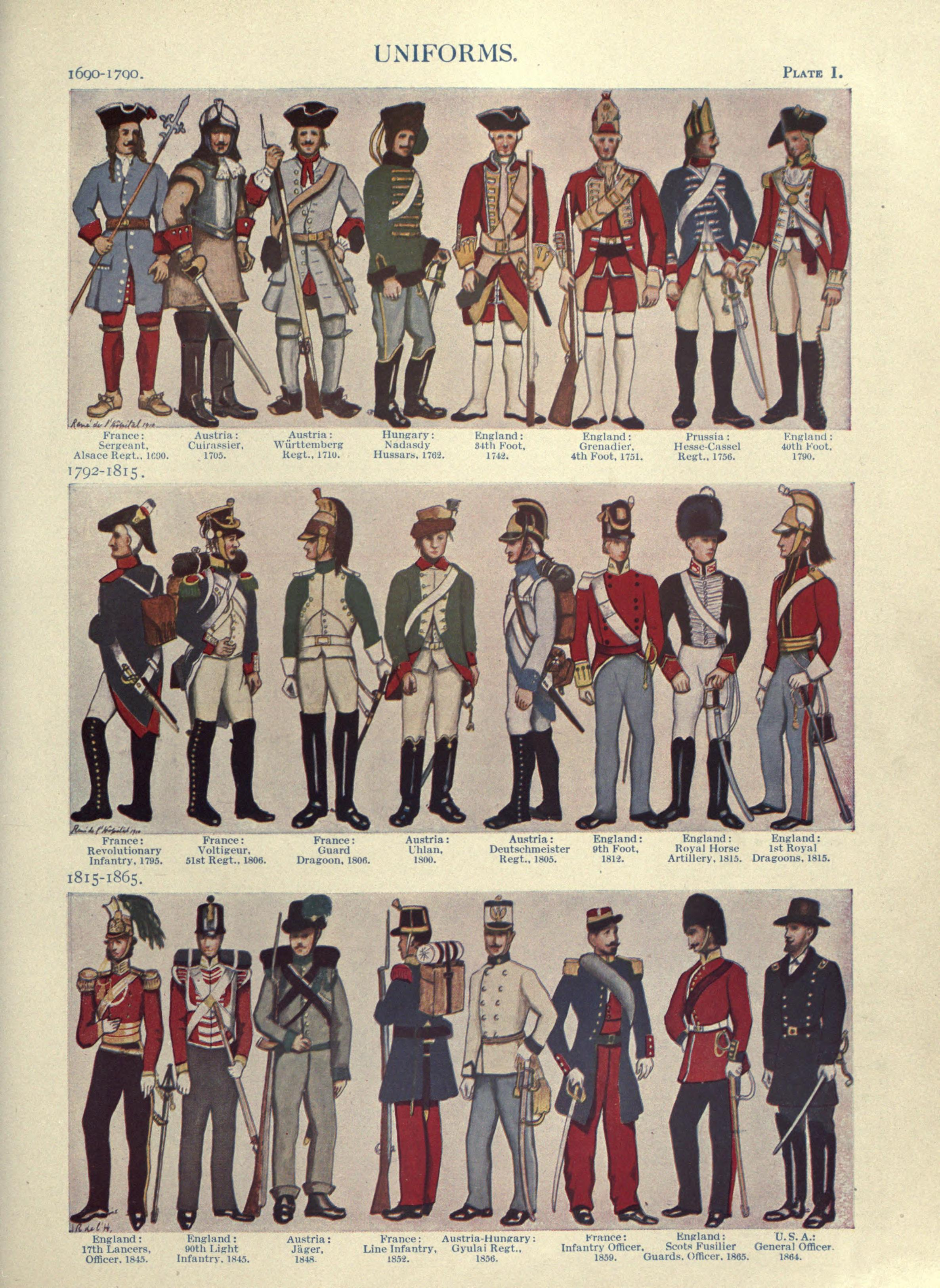 Mentioned in is an French Army Uniforms 18th Century