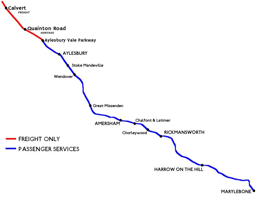 London to Aylesbury Line