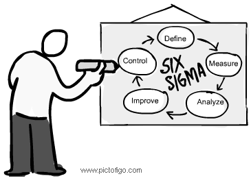 http://upload.wikimedia.org/wikipedia/commons/b/b9/Pictofigo-Sixsigma1.png
