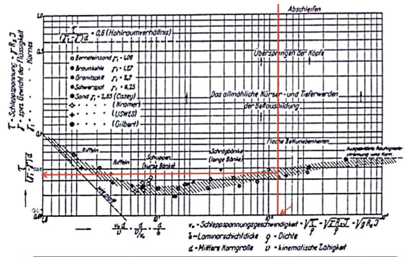 Fileshields diagram example problemg wikimedia commons fileshields diagram example problemg ccuart Choice Image