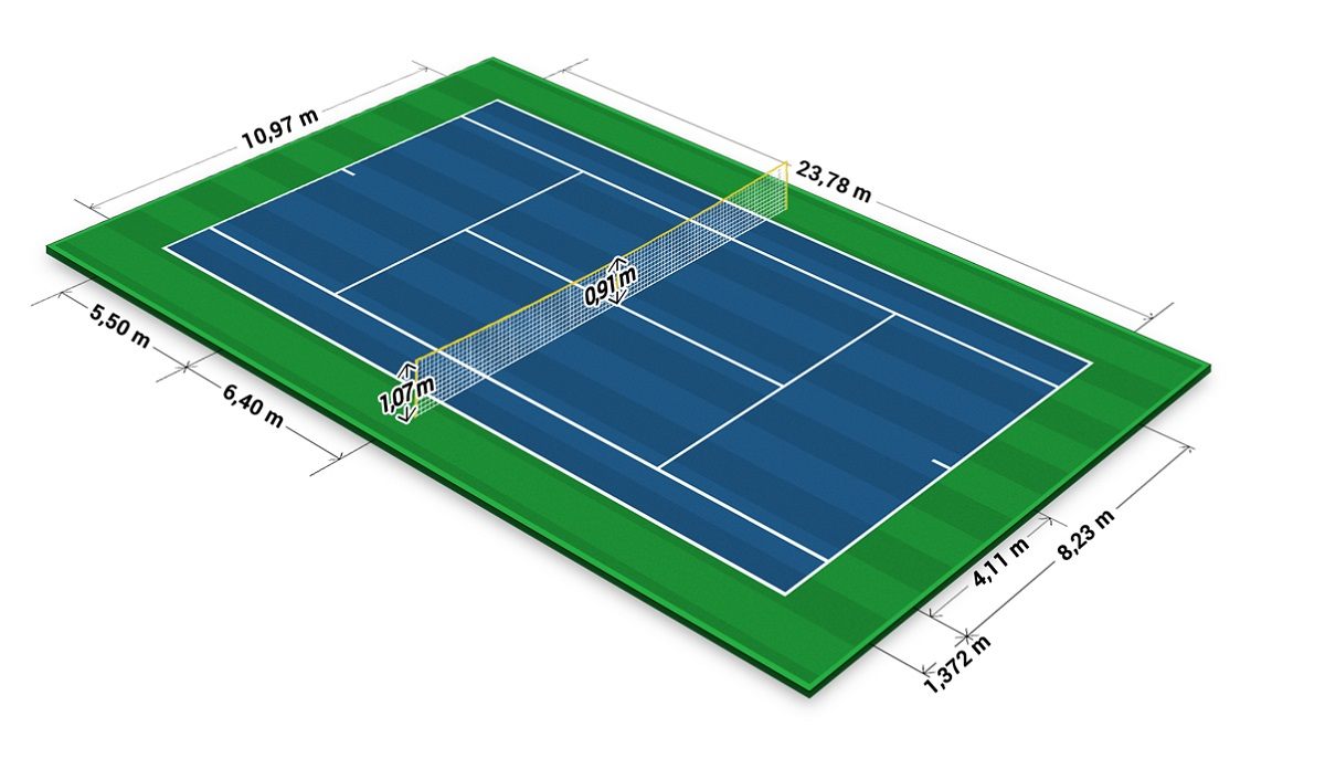 File Tennis Court Dimensions Jpg Wikimedia Commons