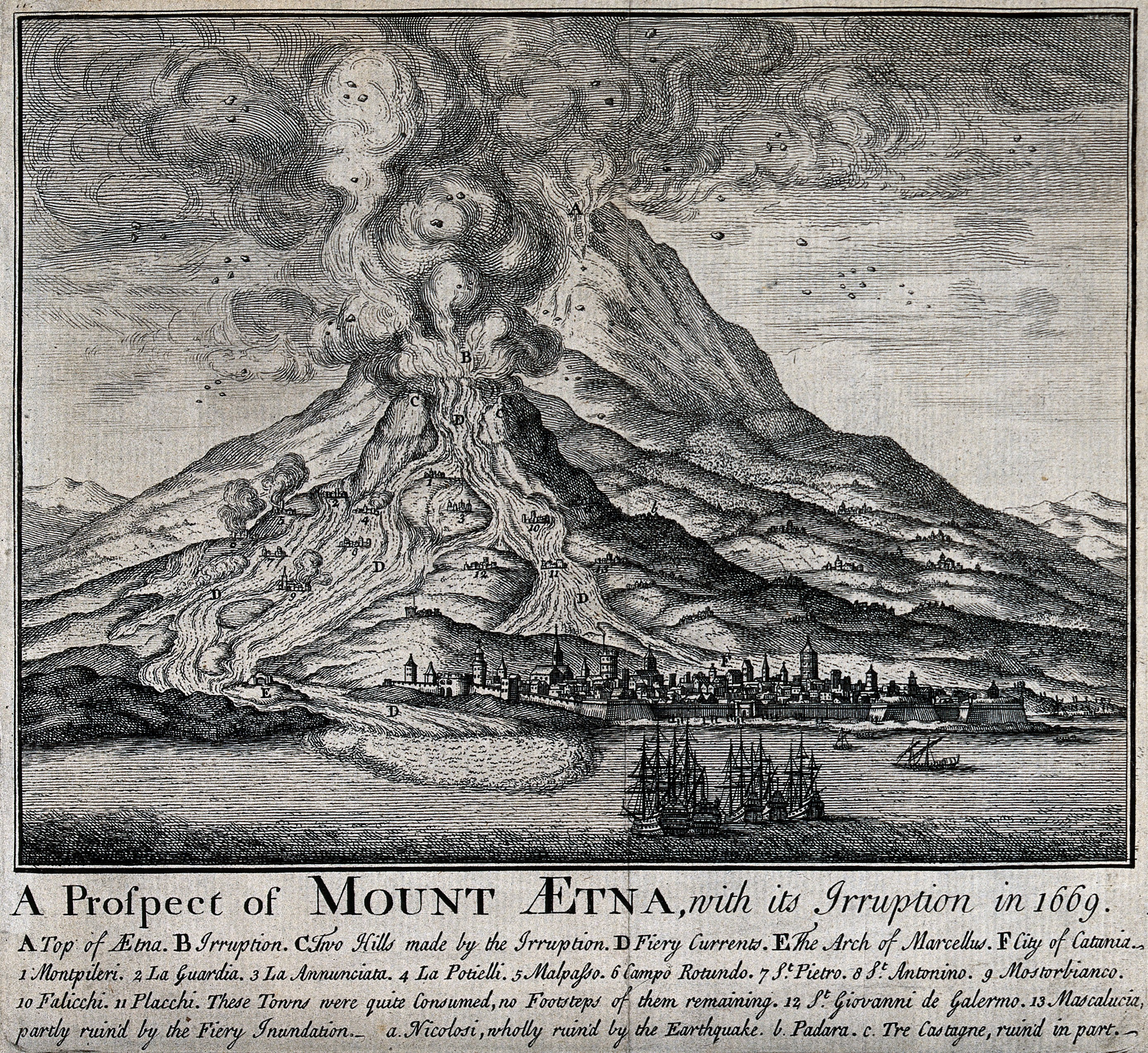 File:The eruption of Mount Etna in 1669. Etching. Wellcome V0025181.jpg