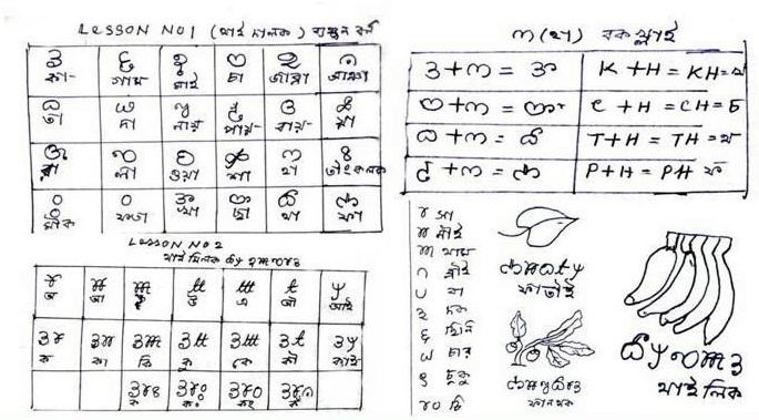 Tripuri script.png