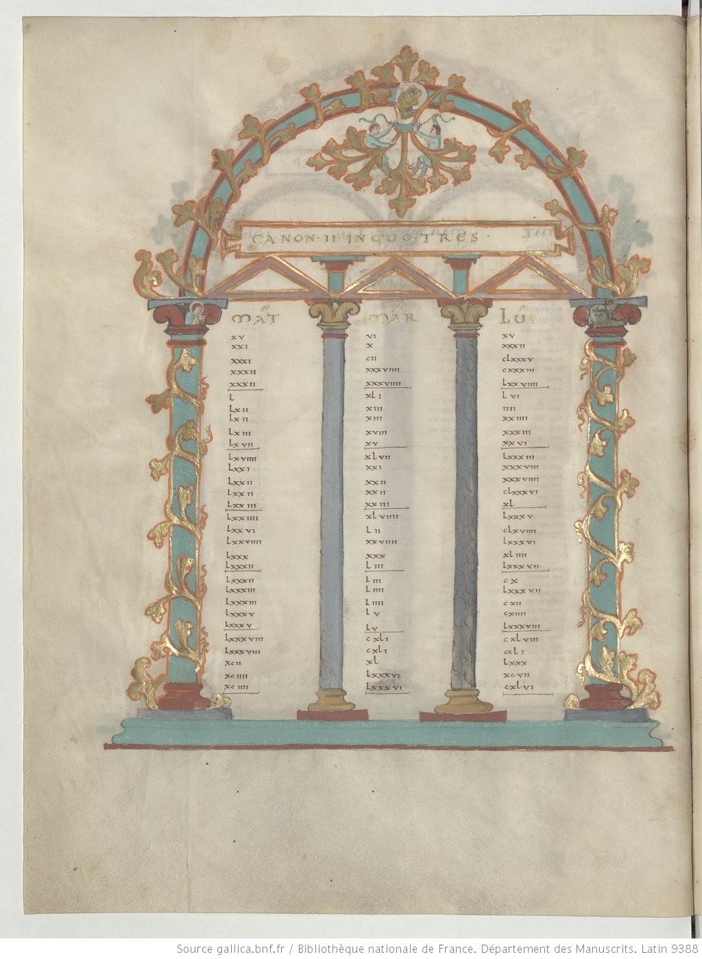 File Evangiles Dits De Drogon Table De Canon 4 Jpg Wikimedia Commons