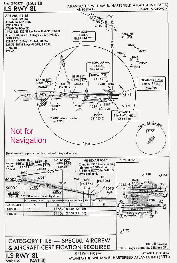 An approach plate for the ILS to runway 8L at Atlanta Hartsfield Airport (ATL), Georgia.