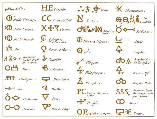 File article chimie encyclop wikimedia commons - Symbole celtique signification ...