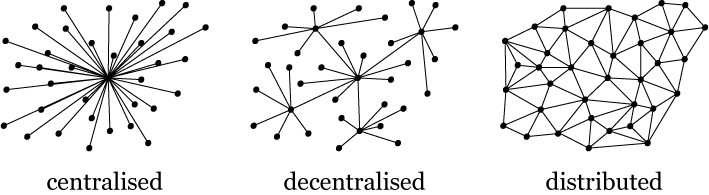 differences between centralized and decentralized recruiting