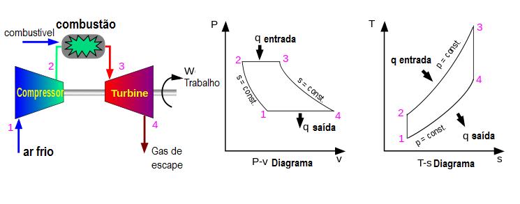Sending Unit Sensor Locations Cummins Marine Diesels further P635375 additionally 7 as well Watch also Watch. on 7 3 diesel fuel system diagram