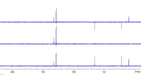 13C NMR spectra of propyl benzoate