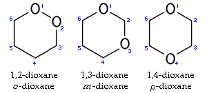 Dioxane isomers named.PNG