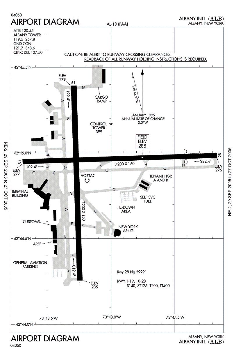 Albany International Airport  Simple English Wikipedia
