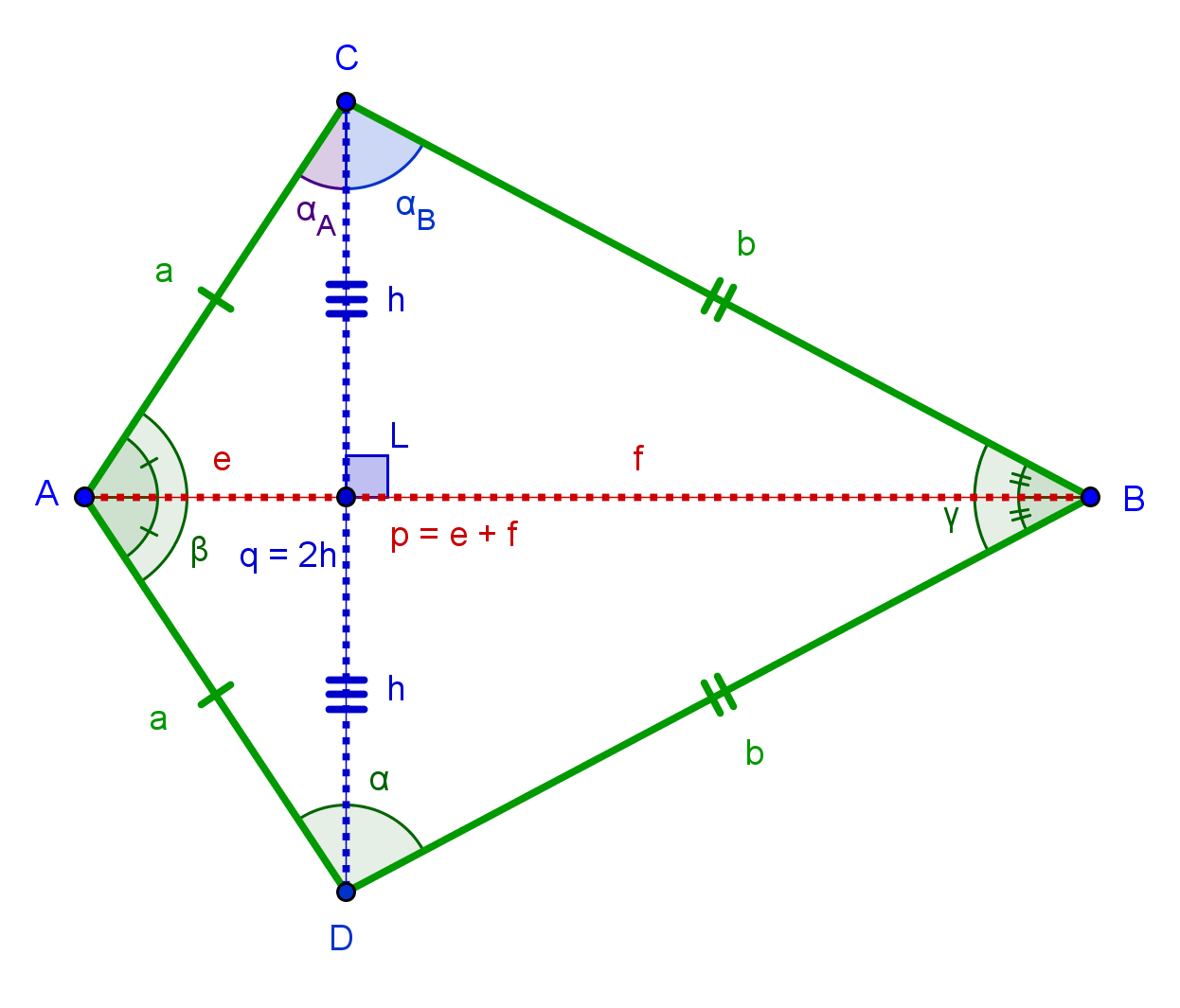 Description Kite angles 001.png