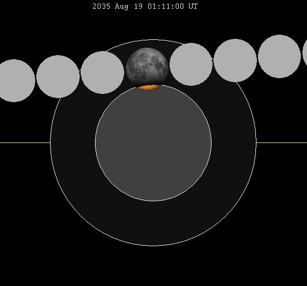 August 2035 lunar eclipse