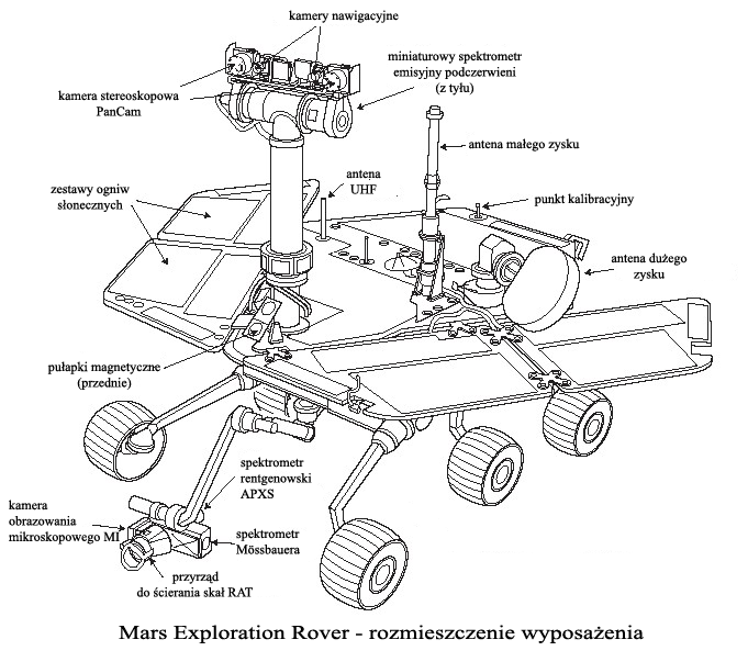file mars exploration rover-diagram pl png