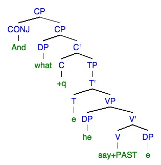 File:Phrase Tree Structure for And what he said?.jpg