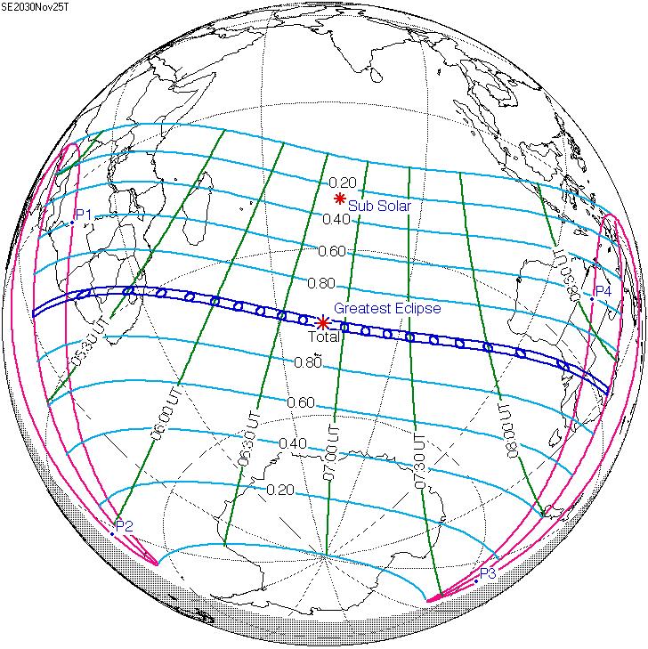 astrology november 3 2019 solar eclipse