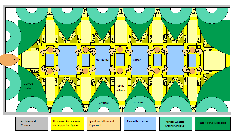 Description Sistine Chapel ceiling architecture plan.PNG