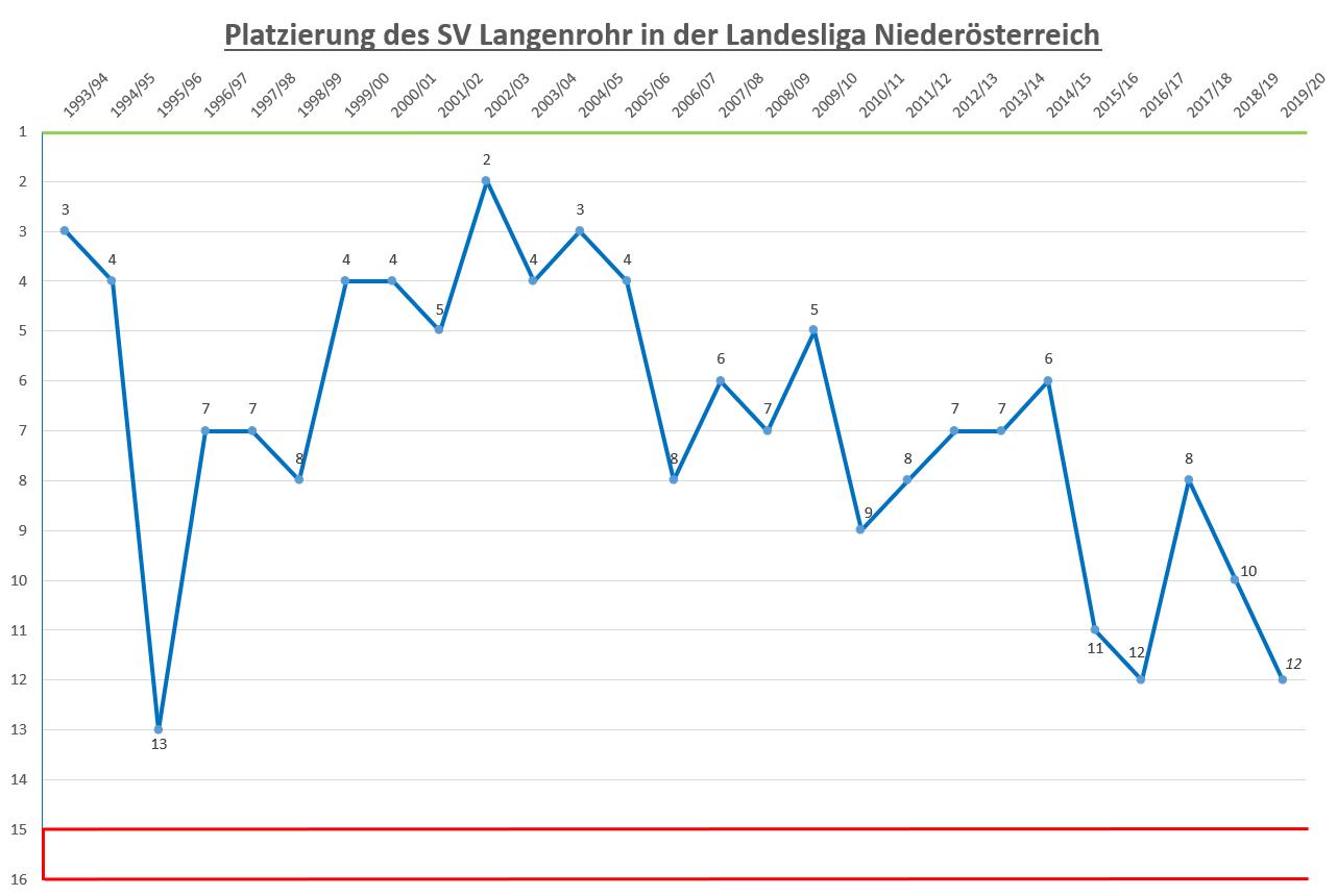 Singles umgebung ebenfurth - Dating den in egg - Judendorf