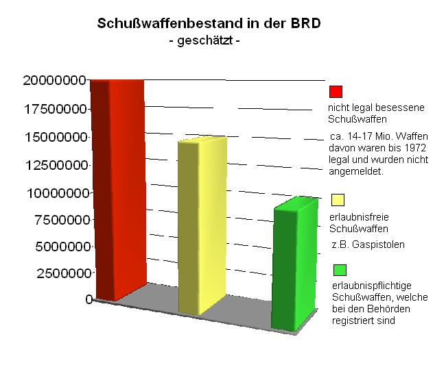 ... -Gefahr - Seite 7 - Ohne Edelmetallbezug - GoldSeiten-Forum.com