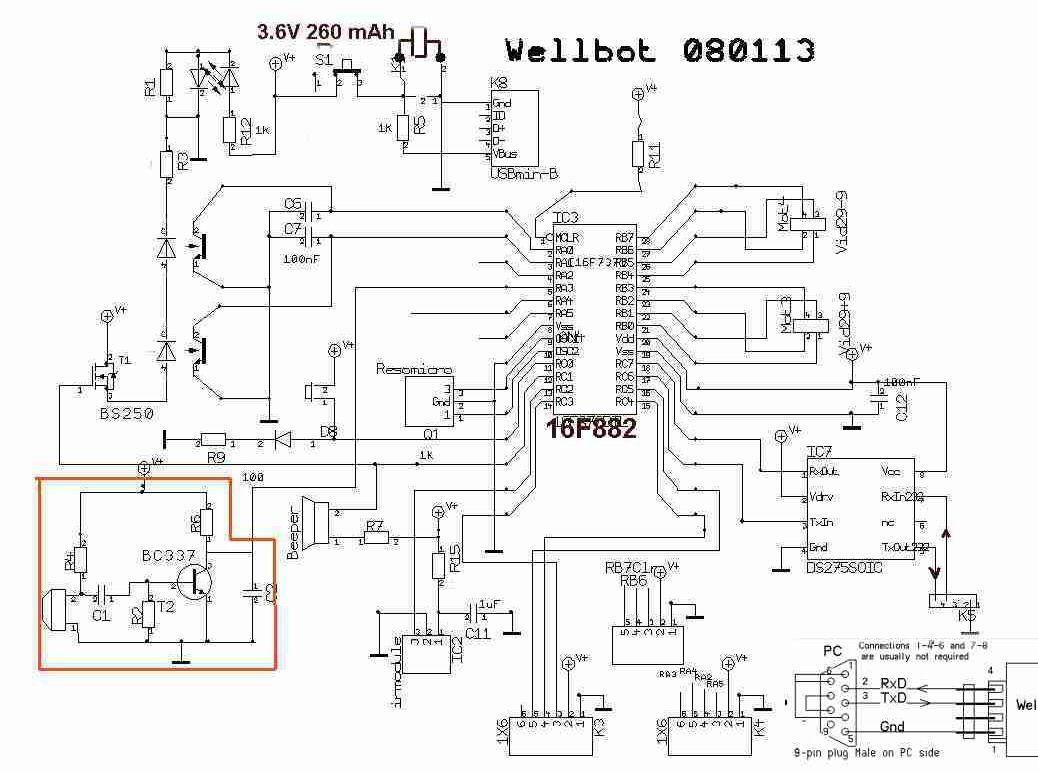 wellbot  u2014 wikiversit u00e9